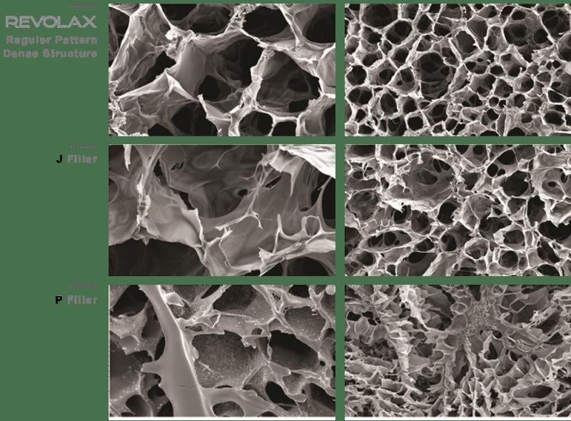 Revolax Material Properties